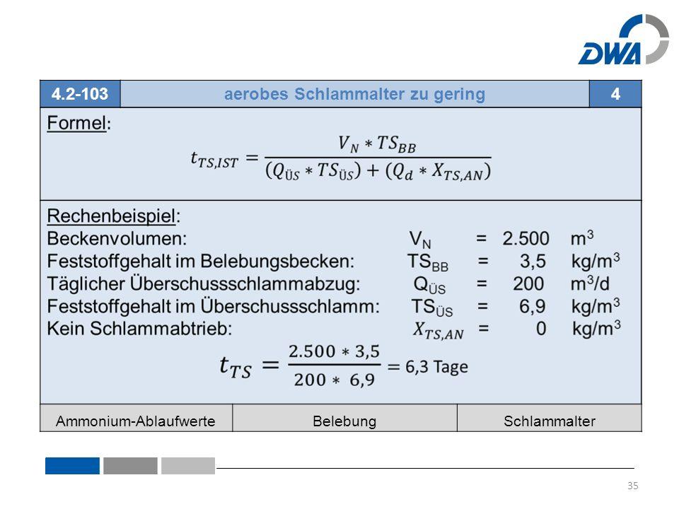 4.2-103aerobes Schlammalter zu gering4 Ammonium-AblaufwerteBelebungSchlammalter 35