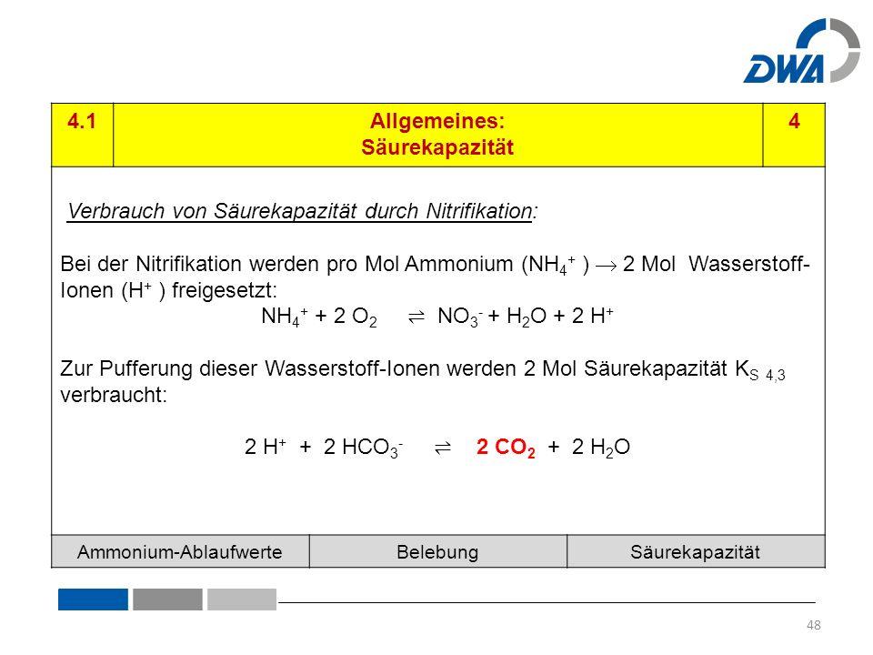 4.1Allgemeines: Säurekapazität 4 Verbrauch von Säurekapazität durch Nitrifikation: Bei der Nitrifikation werden pro Mol Ammonium (NH 4 + )  2 Mol Wasserstoff- Ionen (H + ) freigesetzt: NH 4 + + 2 O 2 ⇌ NO 3 - + H 2 O + 2 H + Zur Pufferung dieser Wasserstoff-Ionen werden 2 Mol Säurekapazität K S 4,3 verbraucht: 2 H + + 2 HCO 3 - ⇌ 2 CO 2 + 2 H 2 O Ammonium-AblaufwerteBelebungSäurekapazität 48