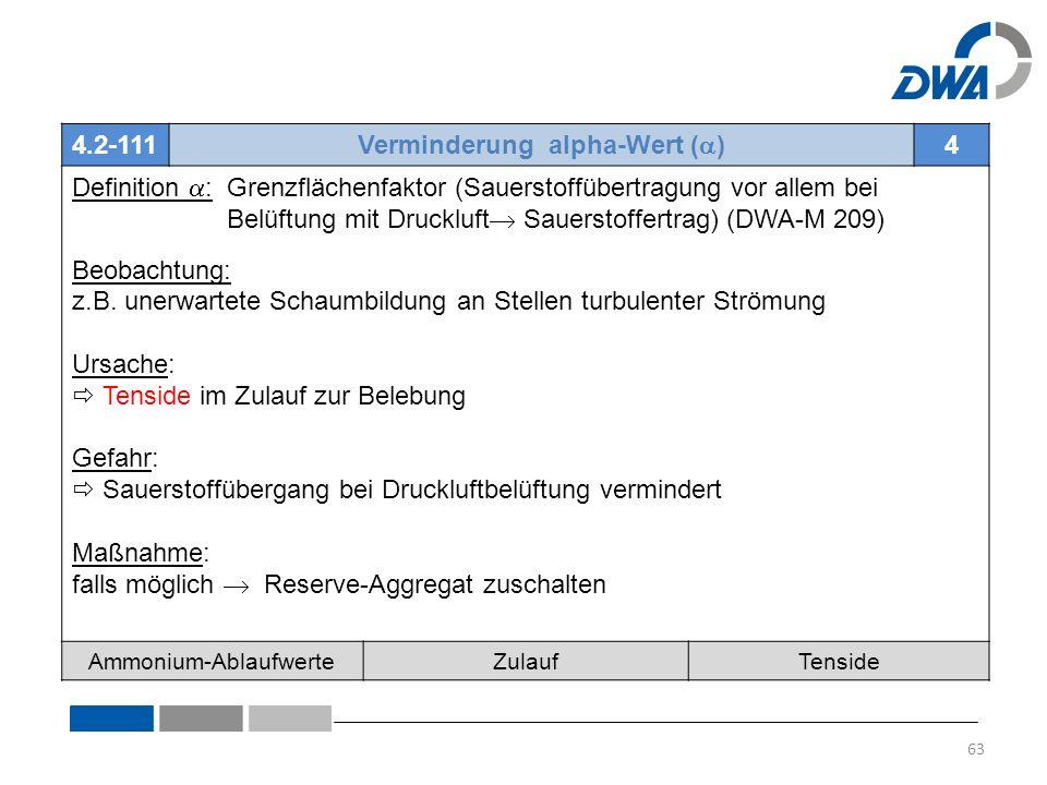 4.2-111 Verminderung alpha-Wert (  ) 4 Definition  : Grenzflächenfaktor (Sauerstoffübertragung vor allem bei Belüftung mit Druckluft  Sauerstoffertrag) (DWA-M 209) Beobachtung: z.B.