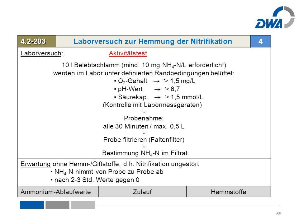 4.2-203Laborversuch zur Hemmung der Nitrifikation4 Laborversuch: Aktivitätstest 10 l Belebtschlamm (mind.