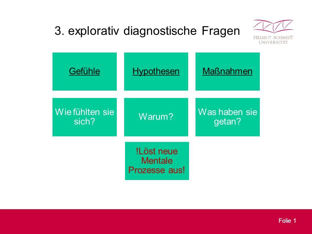 Folie 1 3. explorativ diagnostische Fragen GefühleHypothesenMaßnahmen Wie fühlten sie sich.