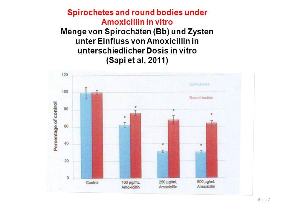 Seite 7 Spirochetes and round bodies under Amoxicillin in vitro Menge von Spirochäten (Bb) und Zysten unter Einfluss von Amoxicillin in unterschiedlicher Dosis in vitro (Sapi et al, 2011)