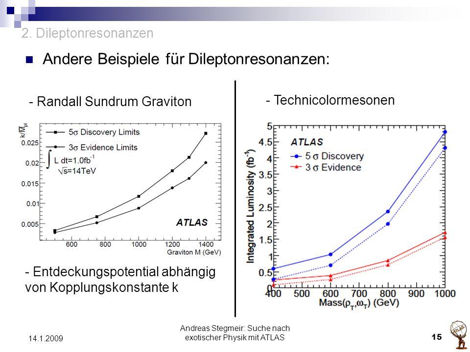 2. Dileptonresonanzen - Randall Sundrum Graviton Andere Beispiele für Dileptonresonanzen: Andreas Stegmeir: Suche nach exotischer Physik mit ATLAS 15