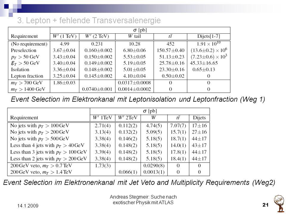3. Lepton + fehlende Transversalenergie Event Selection im Elektronkanal mit Leptonisolation und Leptonfraction (Weg 1) Event Selection im Elektronenk