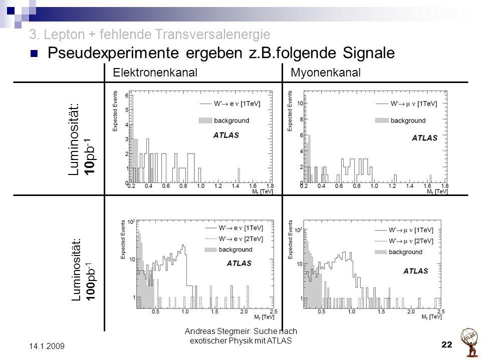 3. Lepton + fehlende Transversalenergie Pseudexperimente ergeben z.B.folgende Signale Luminosität: 10pb -1 Luminosität: 100pb -1 ElektronenkanalMyonen