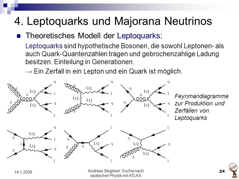 4. Leptoquarks und Majorana Neutrinos Theoretisches Modell der Leptoquarks: Leptoquarks sind hypothetische Bosonen, die sowohl Leptonen- als auch Quar