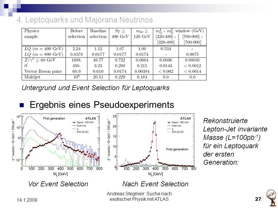 4. Leptoquarks und Majorana Neutrinos Ergebnis eines Pseudoexperiments Rekonstruierte Lepton-Jet invariante Masse (L=100pb -1 ) für ein Leptoquark der