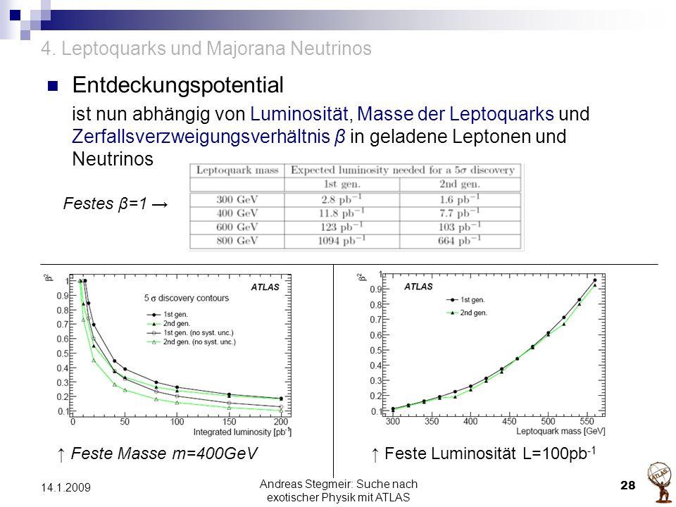 4. Leptoquarks und Majorana Neutrinos Entdeckungspotential ist nun abhängig von Luminosität, Masse der Leptoquarks und Zerfallsverzweigungsverhältnis