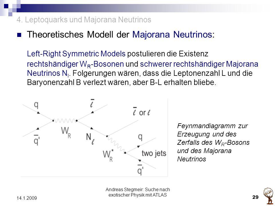 4. Leptoquarks und Majorana Neutrinos Theoretisches Modell der Majorana Neutrinos: Left-Right Symmetric Models postulieren die Existenz rechtshändiger