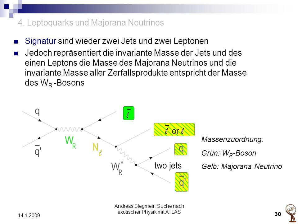 4. Leptoquarks und Majorana Neutrinos Signatur sind wieder zwei Jets und zwei Leptonen Jedoch repräsentiert die invariante Masse der Jets und des eine