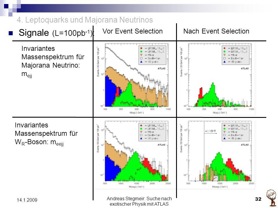 4. Leptoquarks und Majorana Neutrinos Signale (L=100pb -1 ): Invariantes Massenspektrum für Majorana Neutrino: m ejj Invariantes Massenspektrum für W