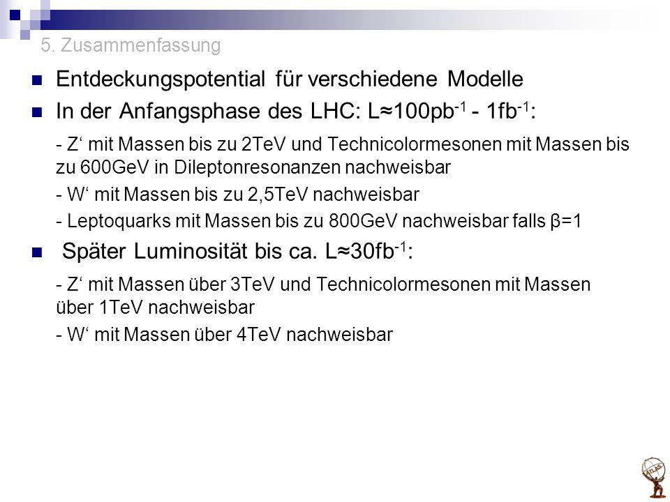 5. Zusammenfassung Entdeckungspotential für verschiedene Modelle In der Anfangsphase des LHC: L≈100pb -1 - 1fb -1 : - Z' mit Massen bis zu 2TeV und Te