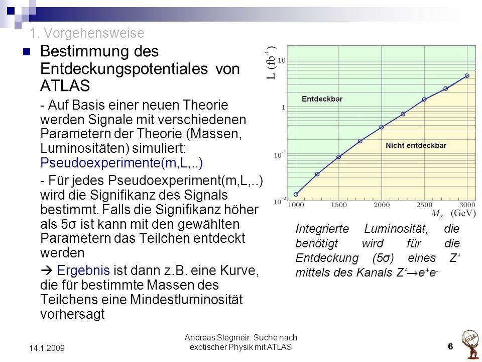 Andreas Stegmeir: Suche nach exotischer Physik mit ATLAS 6 14.1.2009 1. Vorgehensweise Bestimmung des Entdeckungspotentiales von ATLAS - Auf Basis ein