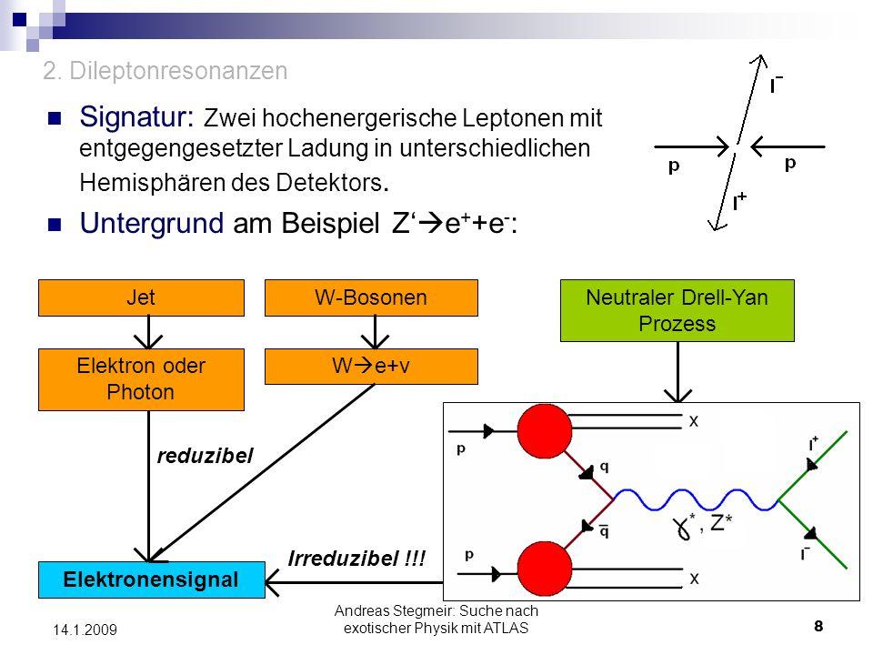 2. Dileptonresonanzen Signatur: Zwei hochenergerische Leptonen mit entgegengesetzter Ladung in unterschiedlichen Hemisphären des Detektors. Untergrund