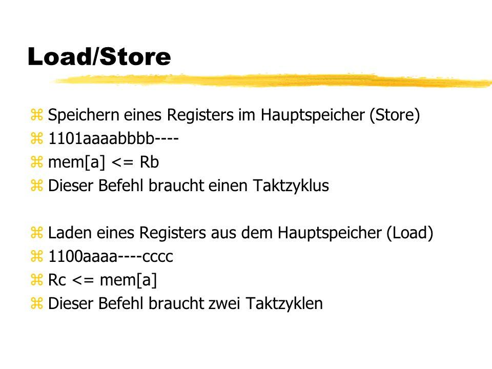 Load/Store zSpeichern eines Registers im Hauptspeicher (Store) z1101aaaabbbb---- zmem[a] <= Rb zDieser Befehl braucht einen Taktzyklus zLaden eines Registers aus dem Hauptspeicher (Load) z1100aaaa----cccc zRc <= mem[a] zDieser Befehl braucht zwei Taktzyklen