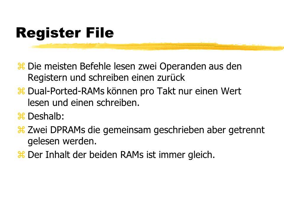 Register File zDie meisten Befehle lesen zwei Operanden aus den Registern und schreiben einen zurück zDual-Ported-RAMs können pro Takt nur einen Wert lesen und einen schreiben.
