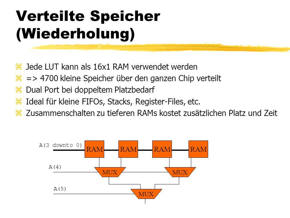 Verteilte Speicher (Wiederholung) zJede LUT kann als 16x1 RAM verwendet werden z=> 4700 kleine Speicher über den ganzen Chip verteilt zDual Port bei doppeltem Platzbedarf zIdeal für kleine FIFOs, Stacks, Register-Files, etc.