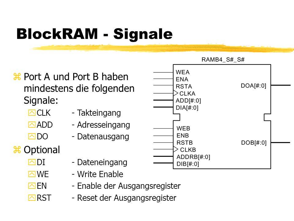 BlockRAM - Signale zPort A und Port B haben mindestens die folgenden Signale: yCLK- Takteingang yADD - Adresseingang yDO- Datenausgang zOptional yDI- Dateneingang yWE- Write Enable yEN- Enable der Ausgangsregister yRST- Reset der Ausgangsregister