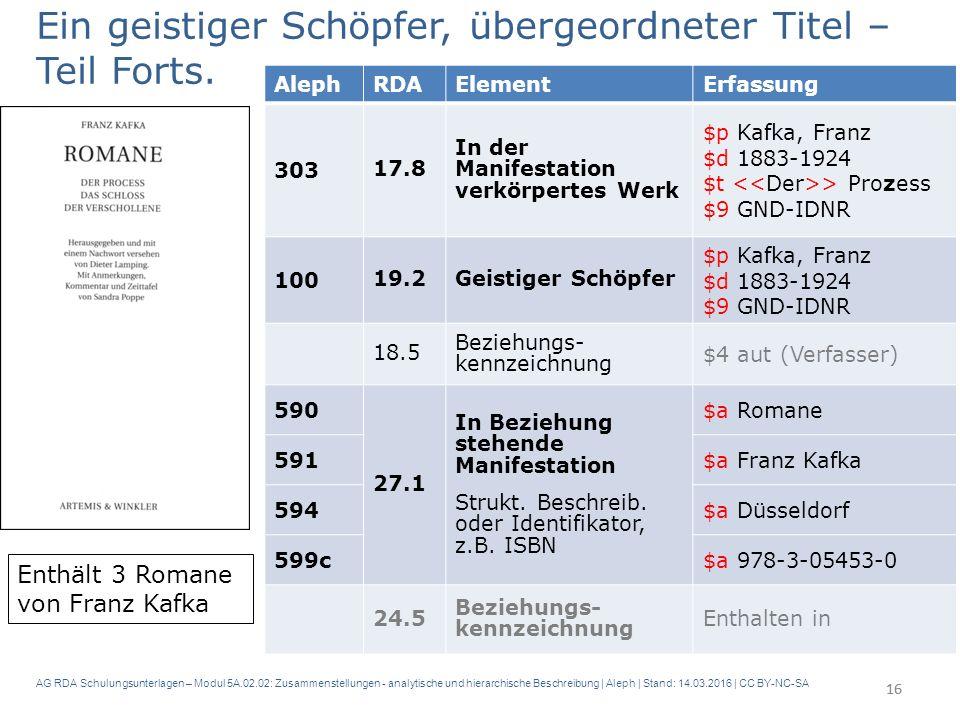 AG RDA Schulungsunterlagen – Modul 5A.02.02: Zusammenstellungen - analytische und hierarchische Beschreibung | Aleph | Stand: 14.03.2016 | CC BY-NC-SA 16 Ein geistiger Schöpfer, übergeordneter Titel – Teil Forts.