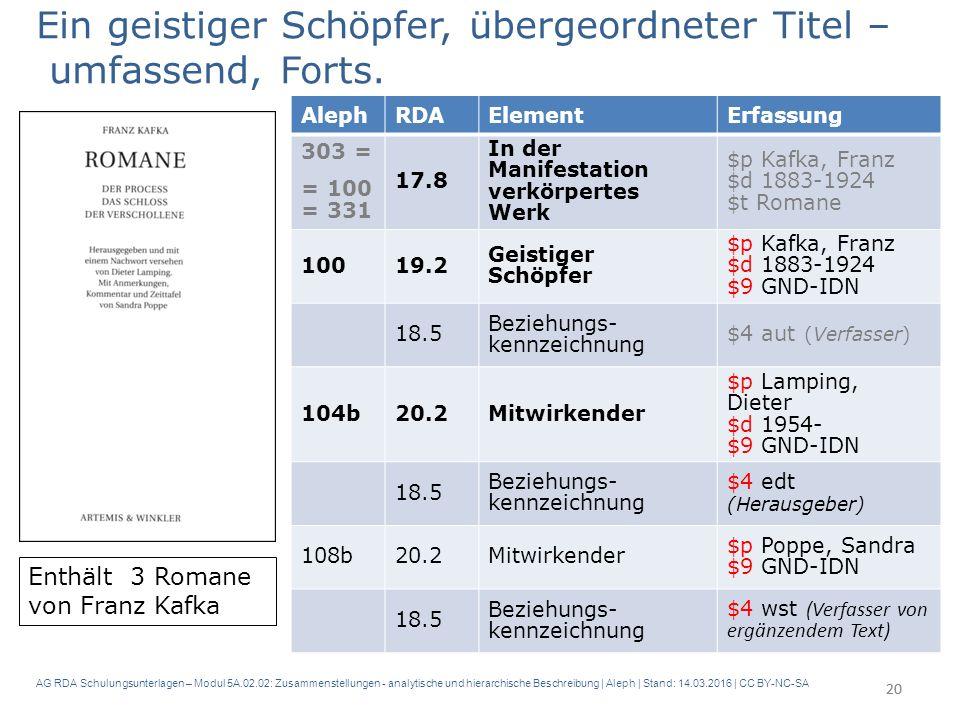 AG RDA Schulungsunterlagen – Modul 5A.02.02: Zusammenstellungen - analytische und hierarchische Beschreibung | Aleph | Stand: 14.03.2016 | CC BY-NC-SA 20 Ein geistiger Schöpfer, übergeordneter Titel – umfassend, Forts.