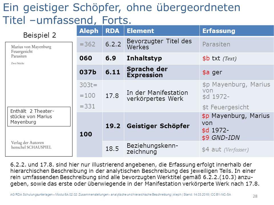 AG RDA Schulungsunterlagen – Modul 5A.02.02: Zusammenstellungen - analytische und hierarchische Beschreibung | Aleph | Stand: 14.03.2016 | CC BY-NC-SA 28 Ein geistiger Schöpfer, ohne übergeordneten Titel –umfassend, Forts.