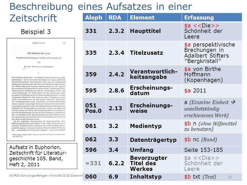 AG RDA Schulungsunterlagen – Modul 5A.02.02: Zusammenstellungen - analytische und hierarchische Beschreibung | Aleph | Stand: 14.03.2016 | CC BY-NC-SA 33 Beschreibung eines Aufsatzes in einer Zeitschrift Beispiel 3 Aufsatz in Euphorion.