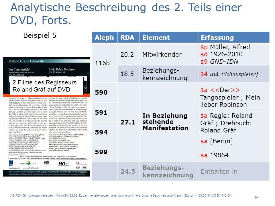 AG RDA Schulungsunterlagen – Modul 5A.02.02: Zusammenstellungen - analytische und hierarchische Beschreibung | Aleph | Stand: 14.03.2016 | CC BY-NC-SA 44 Analytische Beschreibung des 2.