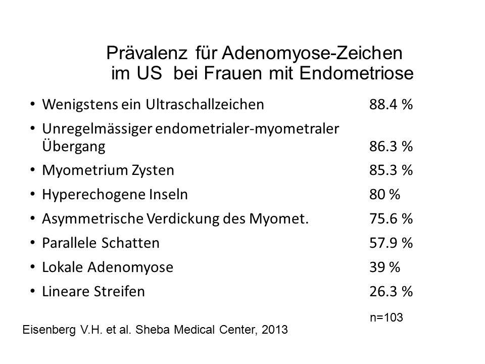 Prävalenz für Adenomyose-Zeichen im US bei Frauen mit Endometriose Wenigstens ein Ultraschallzeichen 88.4 % Unregelmässiger endometrialer-myometraler Übergang86.3 % Myometrium Zysten85.3 % Hyperechogene Inseln80 % Asymmetrische Verdickung des Myomet.75.6 % Parallele Schatten57.9 % Lokale Adenomyose39 % Lineare Streifen26.3 % Eisenberg V.H.