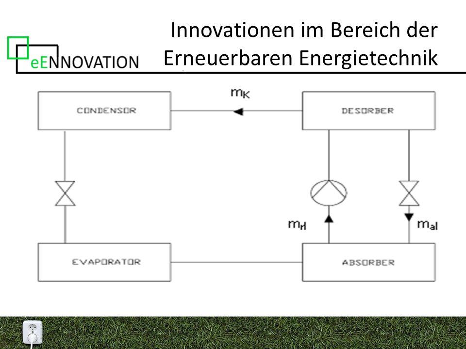 Innovationen im Bereich der Erneuerbaren Energietechnik Sorptionstechnik – thermische Kältebereitstellung Nutzung von Wärme zur Bereitstellung von Klima- oder Tiefenkälte Funktioniert wie eine herkömmliche Kompressionskältemaschine Anstelle des mechanischen Verdichters wird jedoch ein thermischer Verdichter eingesetzt