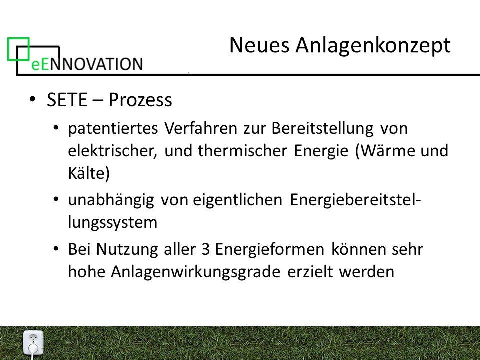 Neues Anlagenkonzept SETE – Prozess patentiertes Verfahren zur Bereitstellung von elektrischer, und thermischer Energie (Wärme und Kälte) unabhängig von eigentlichen Energiebereitstel- lungssystem Bei Nutzung aller 3 Energieformen können sehr hohe Anlagenwirkungsgrade erzielt werden