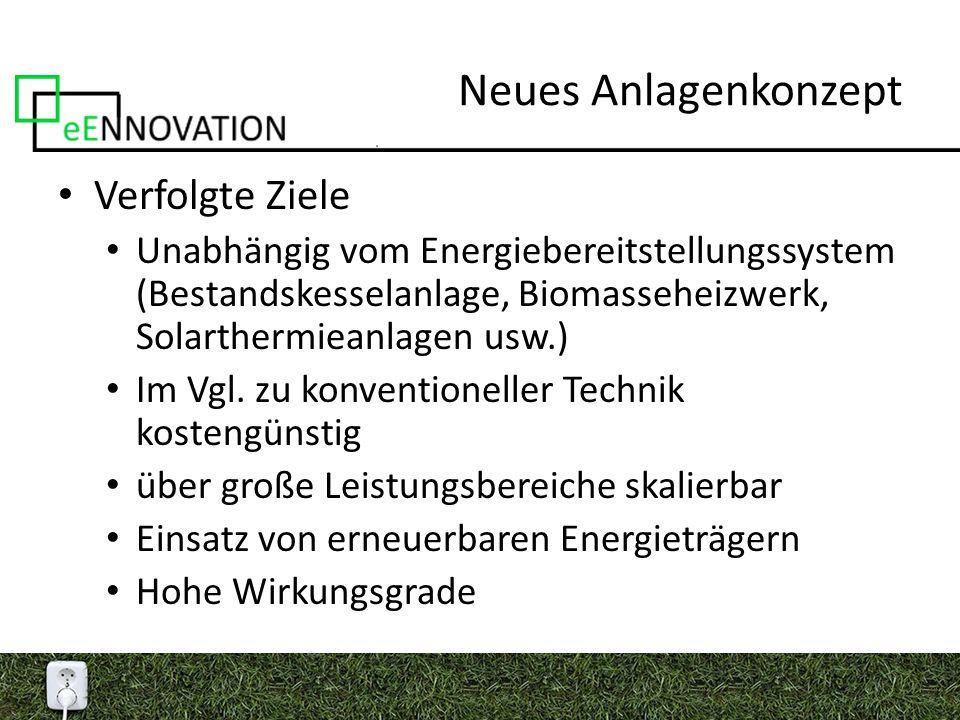 Neues Anlagenkonzept Verfolgte Ziele Unabhängig vom Energiebereitstellungssystem (Bestandskesselanlage, Biomasseheizwerk, Solarthermieanlagen usw.) Im Vgl.