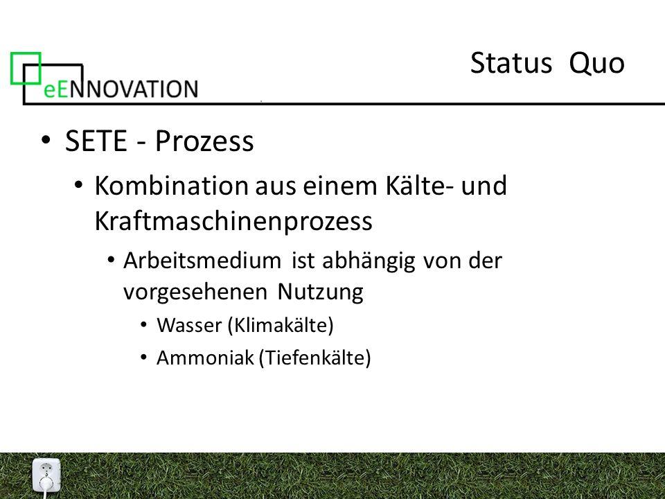 Status Quo SETE - Prozess Kombination aus einem Kälte- und Kraftmaschinenprozess Arbeitsmedium ist abhängig von der vorgesehenen Nutzung Wasser (Klimakälte) Ammoniak (Tiefenkälte)