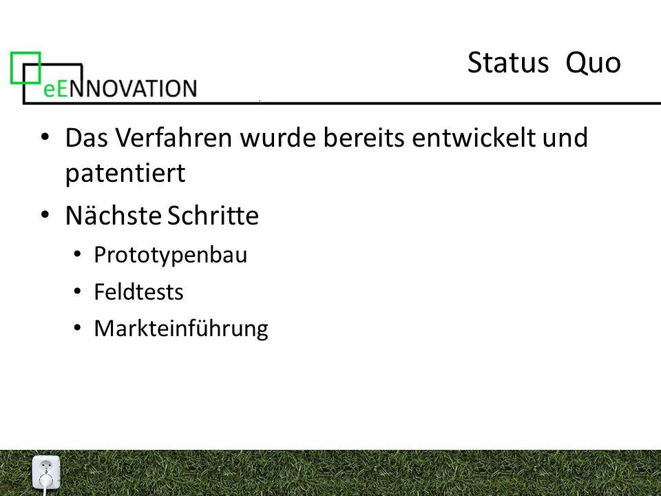 Status Quo Das Verfahren wurde bereits entwickelt und patentiert Nächste Schritte Prototypenbau Feldtests Markteinführung