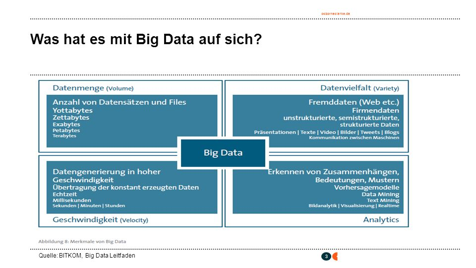 osborneclarke.de 3 Was hat es mit Big Data auf sich? Quelle: BITKOM, Big Data Leitfaden