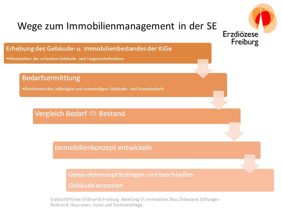 Wege zum Immobilienmanagement in der SE Erhebung des Gebäude- u.