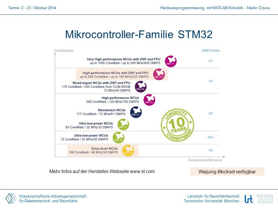 Wissenschaftliche Arbeitsgemeinschaft für Raketentechnik und Raumfahrt Lehrstuhl für Raumfahrttechnik Technische Universität München Mikrocontroller-Familie STM32 Termin 2 - 23.