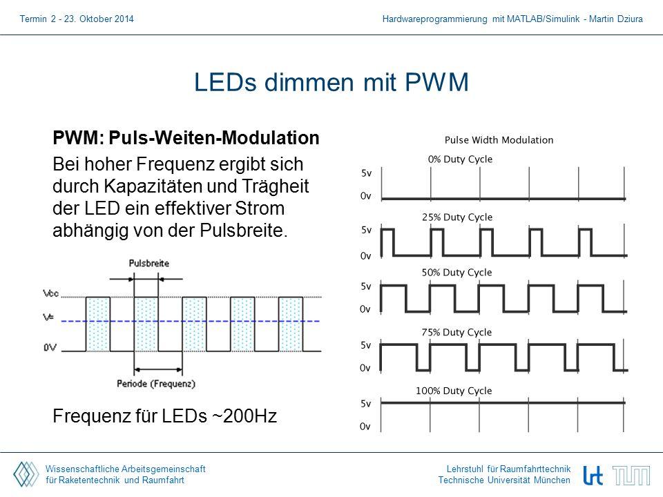 Wissenschaftliche Arbeitsgemeinschaft für Raketentechnik und Raumfahrt Lehrstuhl für Raumfahrttechnik Technische Universität München LEDs dimmen mit PWM PWM: Puls-Weiten-Modulation Bei hoher Frequenz ergibt sich durch Kapazitäten und Trägheit der LED ein effektiver Strom abhängig von der Pulsbreite.