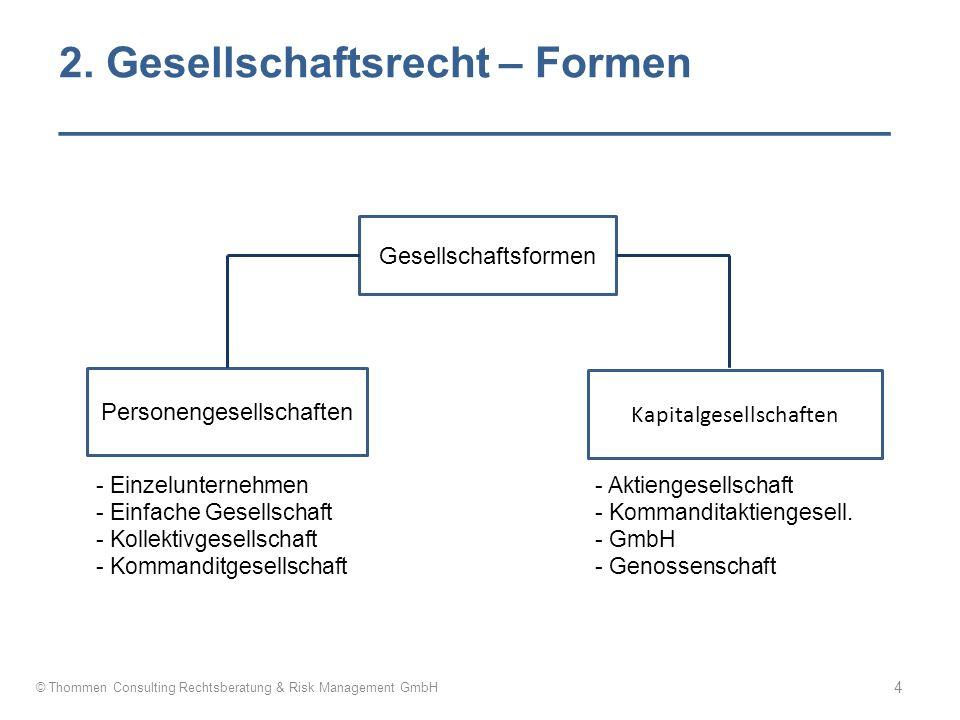 2. Gesellschaftsrecht – Formen ___________________________________ - Einzelunternehmen - Aktiengesellschaft - Einfache Gesellschaft - Kommanditaktieng