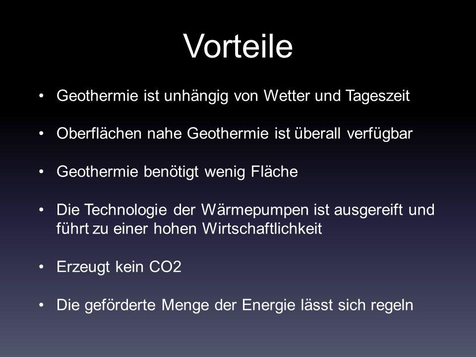 Vorteile Geothermie ist unhängig von Wetter und Tageszeit Oberflächen nahe Geothermie ist überall verfügbar Geothermie benötigt wenig Fläche Die Technologie der Wärmepumpen ist ausgereift und führt zu einer hohen Wirtschaftlichkeit Erzeugt kein CO2 Die geförderte Menge der Energie lässt sich regeln