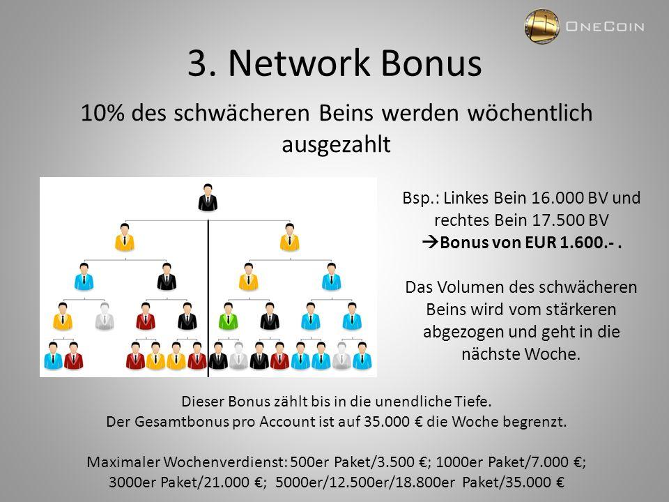 3. Network Bonus 10% des schwächeren Beins werden wöchentlich ausgezahlt Dieser Bonus zählt bis in die unendliche Tiefe. Der Gesamtbonus pro Account i