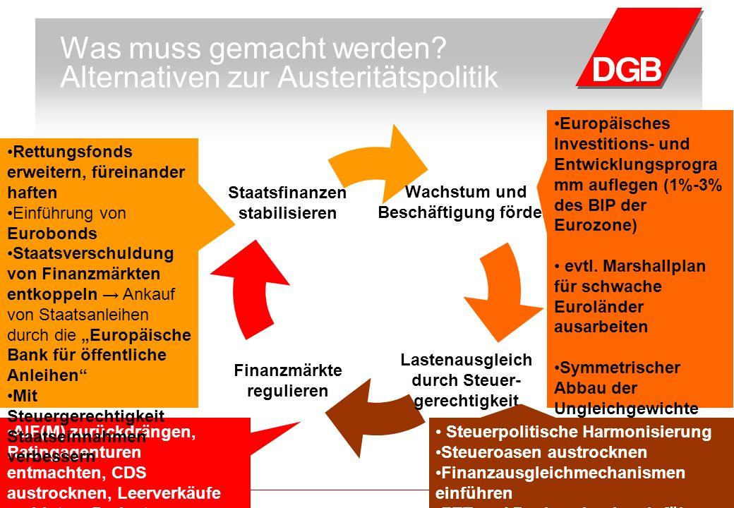 Rostock, 16. Juni 2011DGB, Abteilung Wirtschafts-, Finanz- und Steuerpolitik Was muss gemacht werden? Alternativen zur Austeritätspolitik Wachstum und