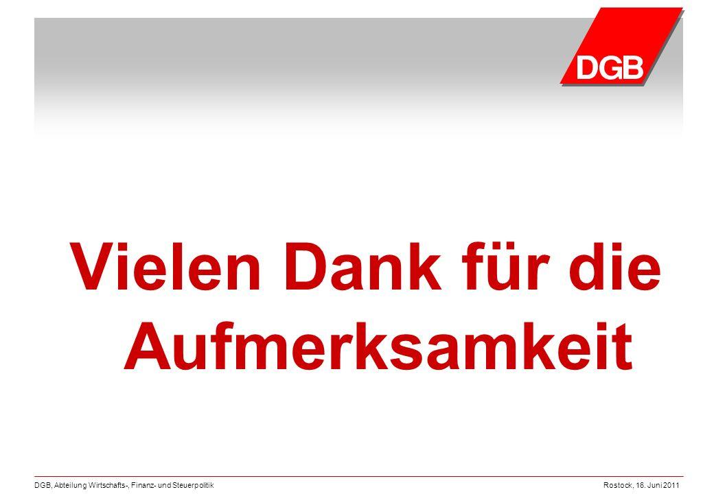 Rostock, 16. Juni 2011DGB, Abteilung Wirtschafts-, Finanz- und Steuerpolitik Vielen Dank für die Aufmerksamkeit