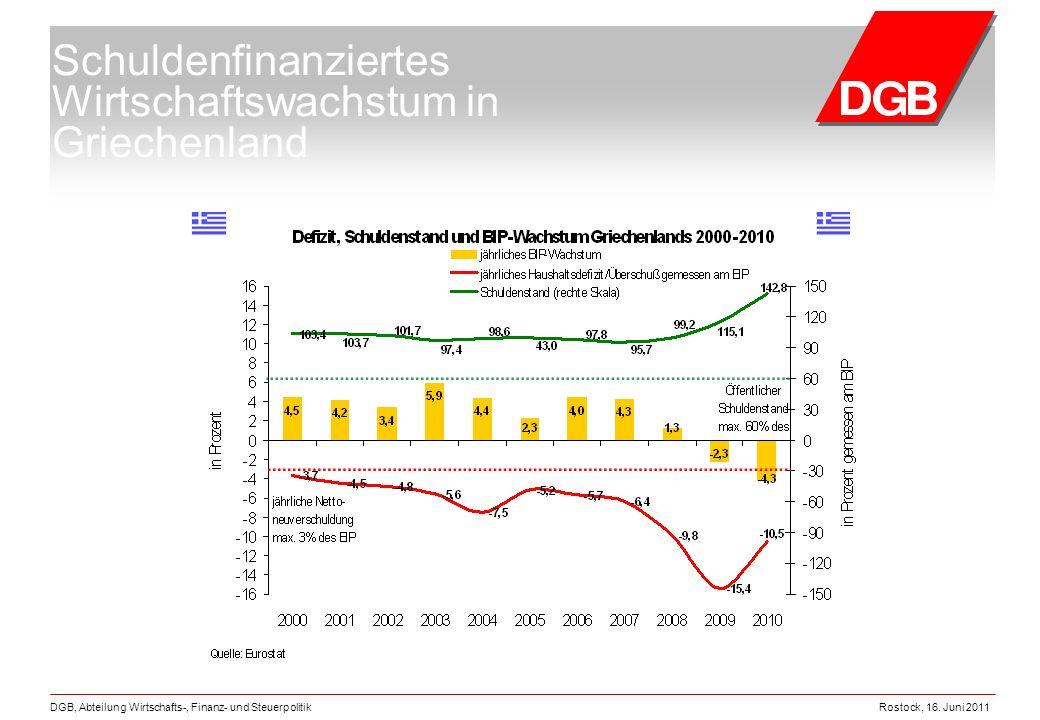 Rostock, 16. Juni 2011DGB, Abteilung Wirtschafts-, Finanz- und Steuerpolitik Schuldenfinanziertes Wirtschaftswachstum in Griechenland