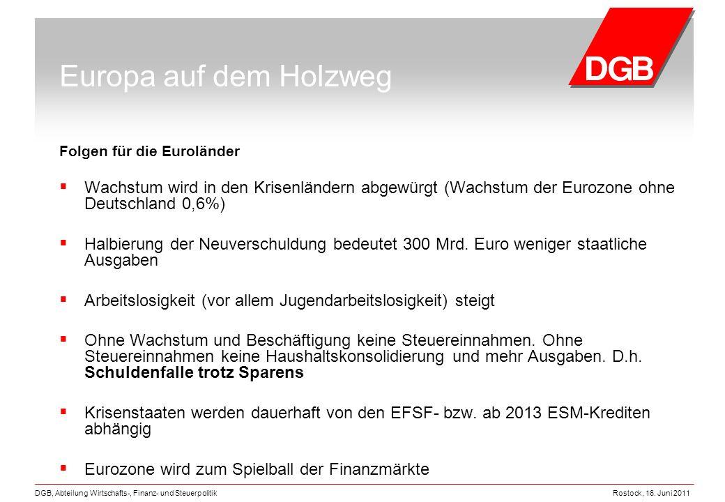 Rostock, 16. Juni 2011DGB, Abteilung Wirtschafts-, Finanz- und Steuerpolitik Europa auf dem Holzweg Folgen für die Euroländer  Wachstum wird in den K