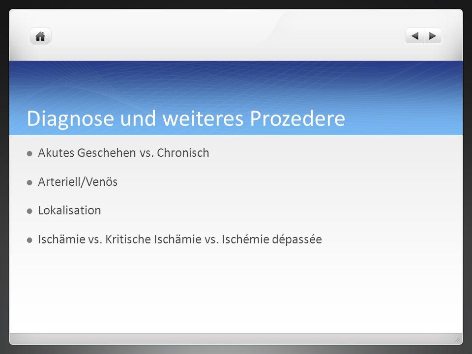Diagnose und weiteres Prozedere Akutes Geschehen vs.