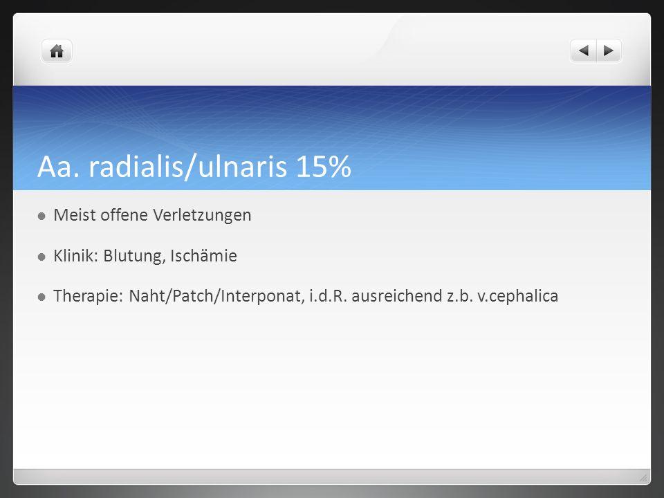 Aa. radialis/ulnaris 15% Meist offene Verletzungen Klinik: Blutung, Ischämie Therapie: Naht/Patch/Interponat, i.d.R. ausreichend z.b. v.cephalica