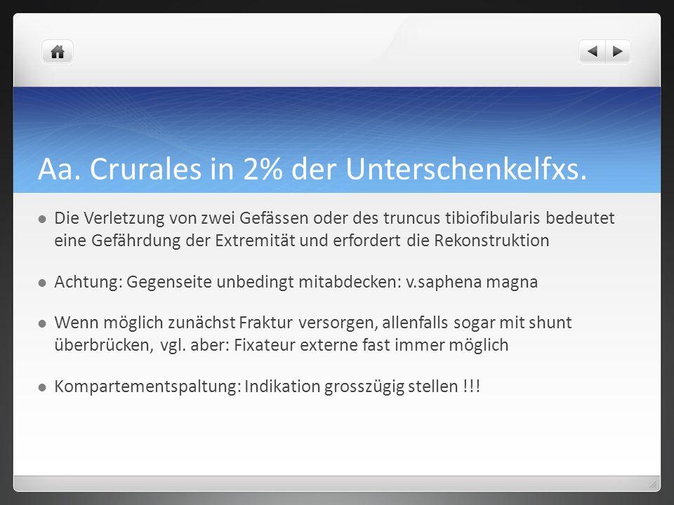 Aa. Crurales in 2% der Unterschenkelfxs.