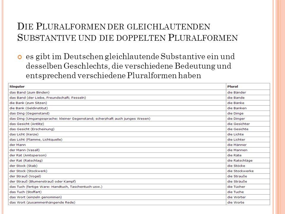 D IE P LURALFORMEN DER GLEICHLAUTENDEN S UBSTANTIVE UND DIE DOPPELTEN P LURALFORMEN es gibt im Deutschen gleichlautende Substantive ein und desselben