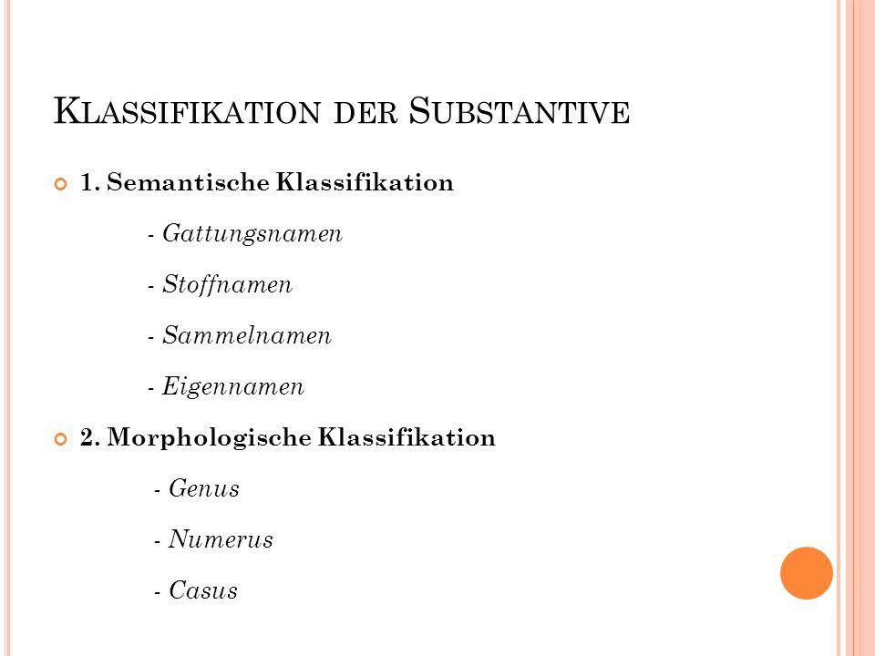 K LASSIFIKATION DER S UBSTANTIVE 1. Semantische Klassifikation - Gattungsnamen - Stoffnamen - Sammelnamen - Eigennamen 2. Morphologische Klassifikatio