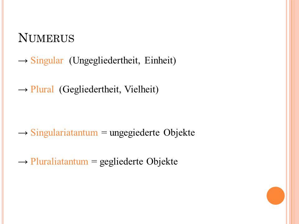 N UMERUS → Singular (Ungegliedertheit, Einheit) → Plural (Gegliedertheit, Vielheit) → Singulariatantum = ungegiederte Objekte → Pluraliatantum = gegli